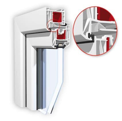Abbildung: Regelair Lüftungssysteme für Fenster.